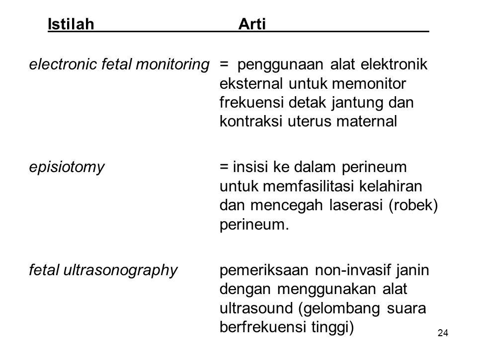 24 IstilahArti electronic fetal monitoring= penggunaan alat elektronik eksternal untuk memonitor frekuensi detak jantung dan kontraksi uterus maternal