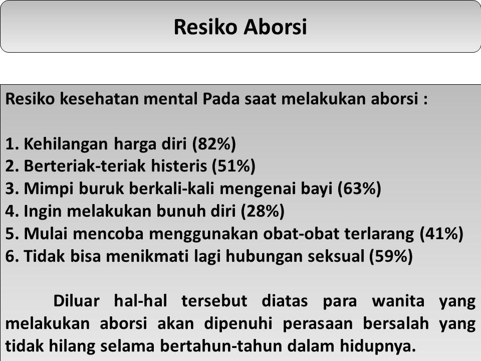Resiko Aborsi Resiko kesehatan mental Pada saat melakukan aborsi : 1. Kehilangan harga diri (82%) 2. Berteriak-teriak histeris (51%) 3. Mimpi buruk be
