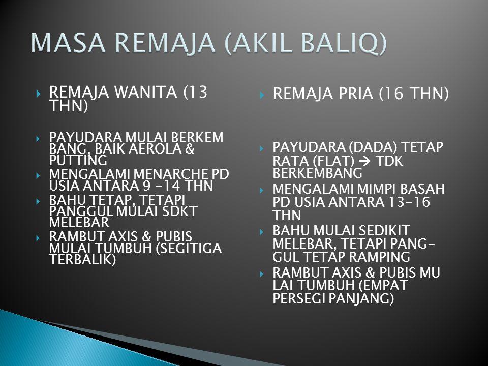  REMAJA WANITA (13 THN)  PAYUDARA MULAI BERKEM BANG, BAIK AEROLA & PUTTING  MENGALAMI MENARCHE PD USIA ANTARA 9 -14 THN  BAHU TETAP, TETAPI PANGGUL MULAI SDKT MELEBAR  RAMBUT AXIS & PUBIS MULAI TUMBUH (SEGITIGA TERBALIK)  REMAJA PRIA (16 THN)  PAYUDARA (DADA) TETAP RATA (FLAT)  TDK BERKEMBANG  MENGALAMI MIMPI BASAH PD USIA ANTARA 13-16 THN  BAHU MULAI SEDIKIT MELEBAR, TETAPI PANG- GUL TETAP RAMPING  RAMBUT AXIS & PUBIS MU LAI TUMBUH (EMPAT PERSEGI PANJANG)