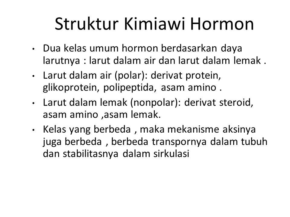 Tipe Hormon Hormon Steroid merupakan derivat kolesterol.