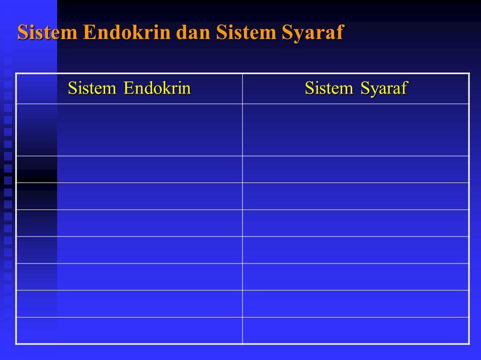Sistem Syaraf Sistem syaraf berjalan dari titik ke titik mengendalikan syaraf, sama dengan mengantar pesan melalui telefon konvensional.
