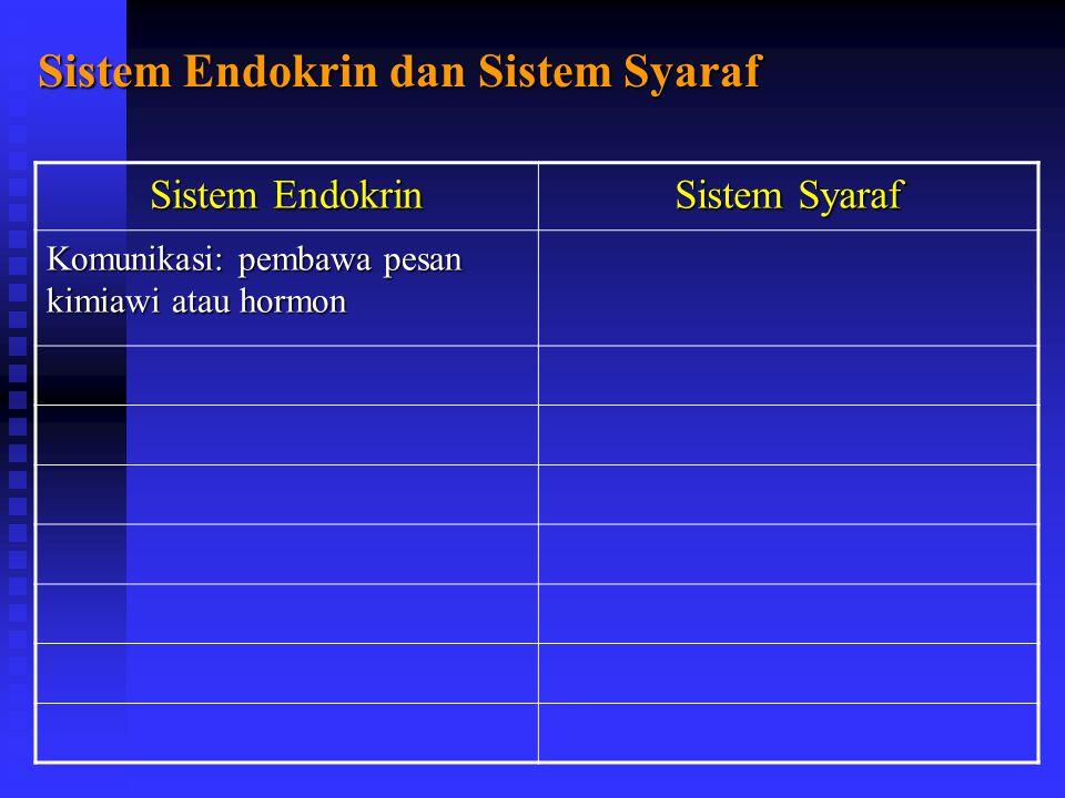 Sistem Endokrin dan Sistem Syaraf Sistem Endokrin Sistem Syaraf