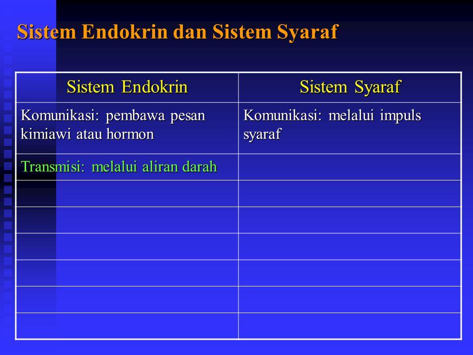 Sistem Endokrin dan Sistem Syaraf Sistem Endokrin Sistem Syaraf Komunikasi: pembawa pesan kimiawi atau hormon Komunikasi: melalui impuls syaraf