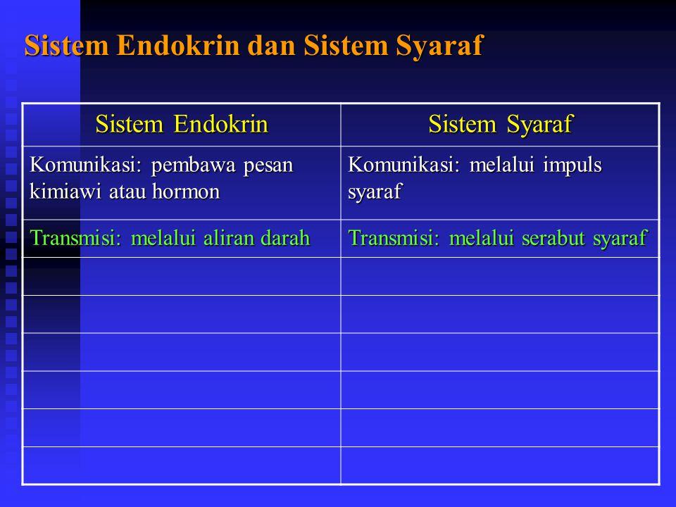 Sistem Endokrin dan Sistem Syaraf Sistem Endokrin Sistem Syaraf Komunikasi: pembawa pesan kimiawi atau hormon Komunikasi: melalui impuls syaraf Transmisi: melalui aliran darah