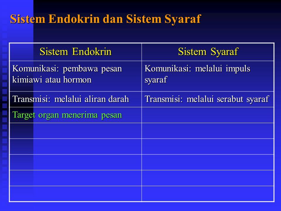Sistem Endokrin dan Sistem Syaraf Sistem Endokrin Sistem Syaraf Komunikasi: pembawa pesan kimiawi atau hormon Komunikasi: melalui impuls syaraf Transmisi: melalui aliran darah Transmisi: melalui serabut syaraf