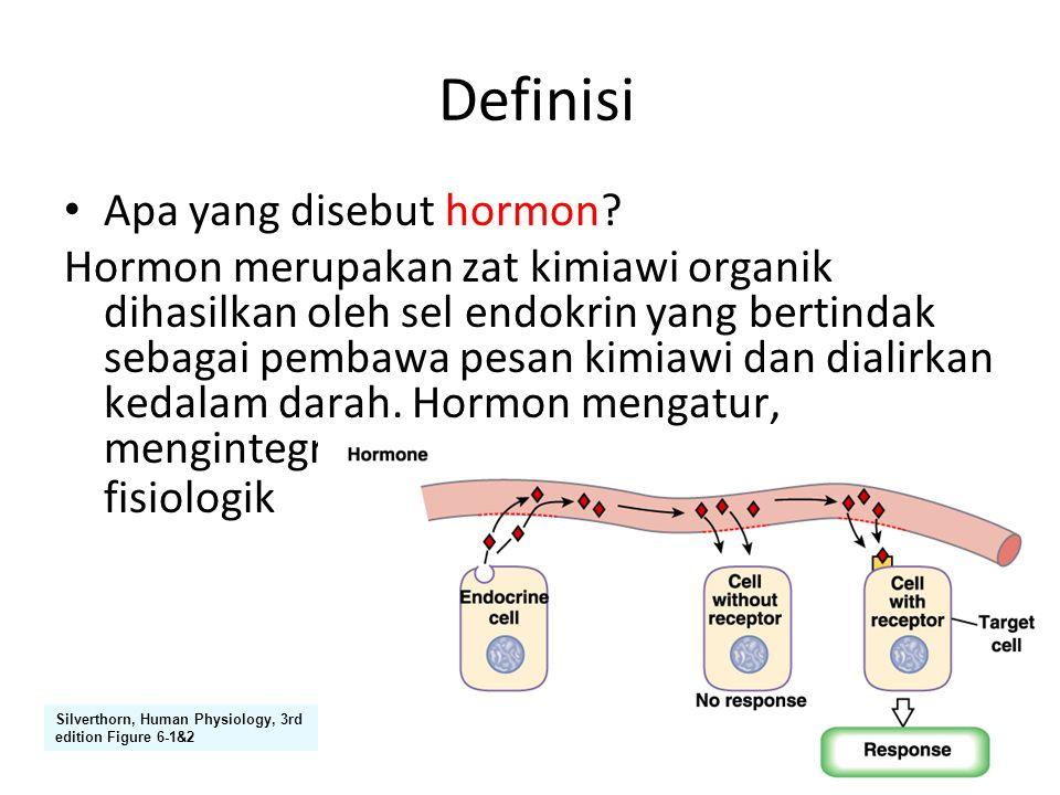 Ikhtisar Endokrin Hormon dilepas oleh kelenjar.Hormon dilepas atas dasar umpan balik.