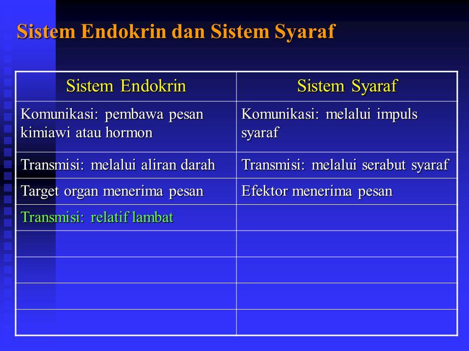 Sistem Endokrin dan Sistem Syaraf Sistem Endokrin Sistem Syaraf Komunikasi: pembawa pesan kimiawi atau hormon Komunikasi: melalui impuls syaraf Transmisi: melalui aliran darah Transmisi: melalui serabut syaraf Target organ menerima pesan Efektor menerima pesan