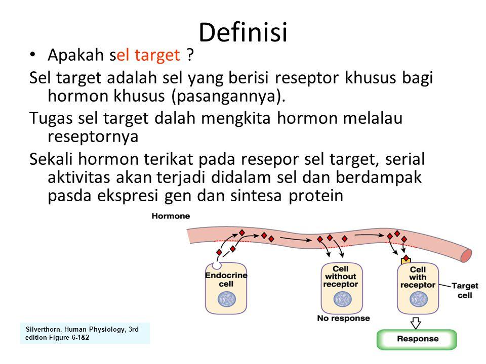 Definisi Apa yang dimaksud dengan kelenjar endokrin.