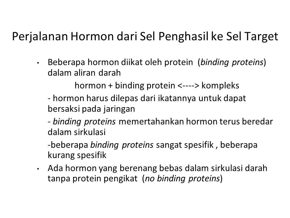 Peningkatan siklik Hormon reproduksi LH FSH E2 Diestrus ProestrusEstrus hari1hari ke 2 Kadar Hormon Siklus Ovarii Tikus