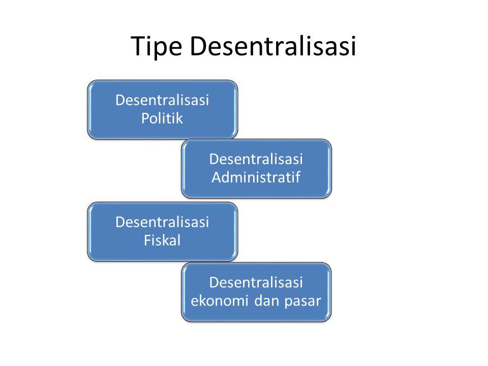 Tipe Desentralisasi Desentralisasi Politik Desentralisasi Administratif Desentralisasi Fiskal Desentralisasi ekonomi dan pasar