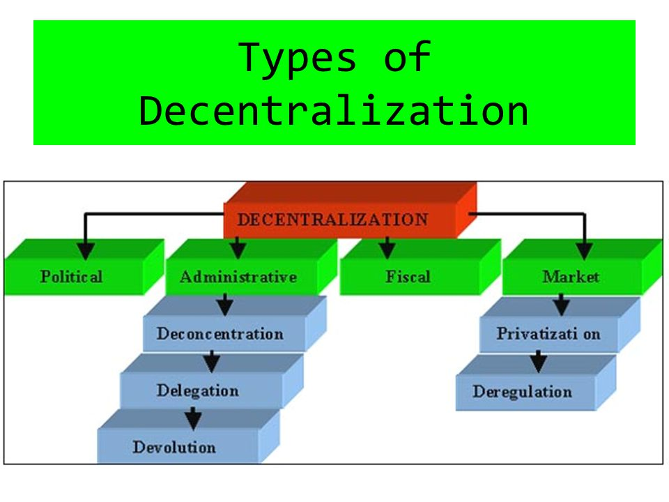 Types of Decentralization