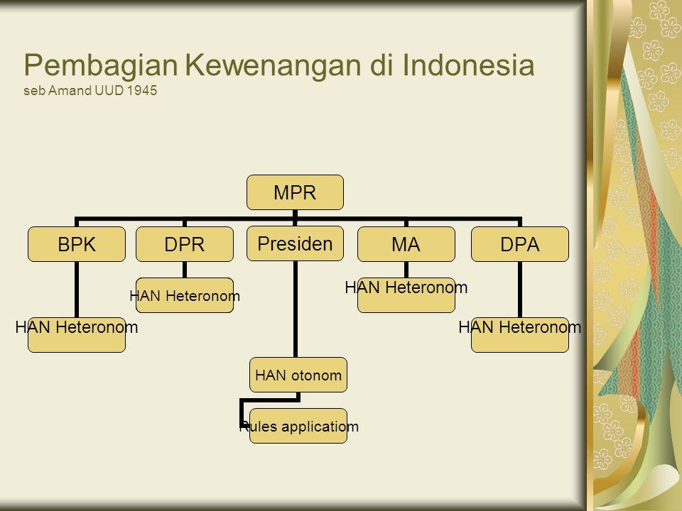 Pembagian Kewenangan di Indonesia seb Amand UUD 1945 MPR BPK HAN Heteronom DPR HAN Heteronom Presiden HAN otonom Rules applicatiom MA HAN Heteronom DP