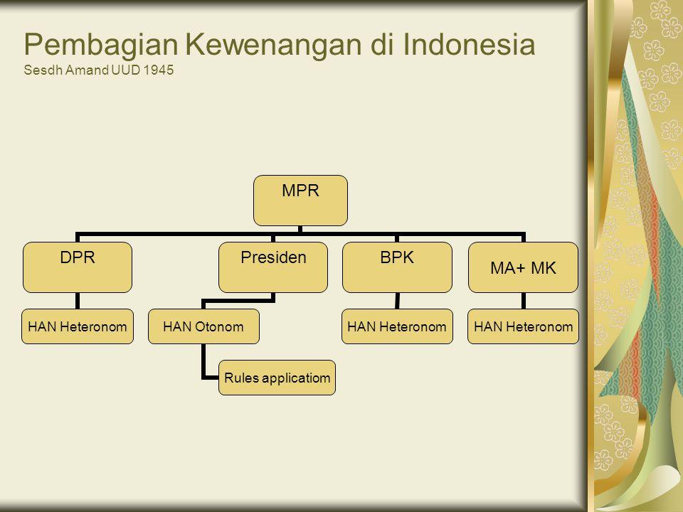 Pembagian Kewenangan di Indonesia Sesdh Amand UUD 1945 MPR DPR HAN Heteronom Presiden HAN Otonom Rules applicatiom BPK HAN Heteronom MA+ MK HAN Hetero