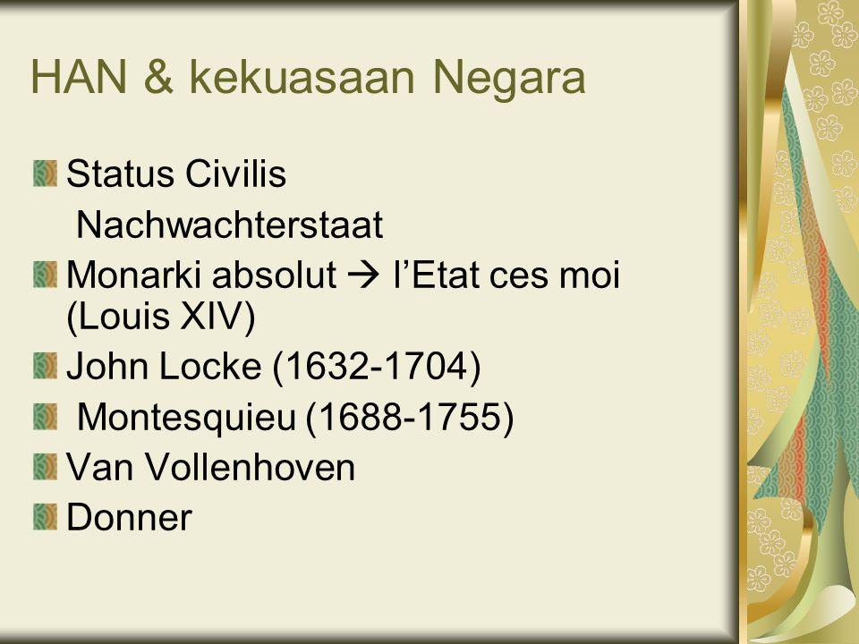 HAN & kekuasaan Negara Status Civilis Nachwachterstaat Monarki absolut  l'Etat ces moi (Louis XIV) John Locke (1632-1704) Montesquieu (1688-1755) Van Vollenhoven Donner