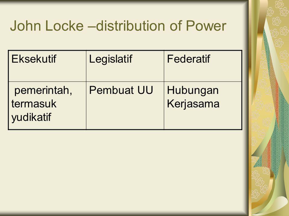 John Locke –distribution of Power EksekutifLegislatifFederatif pemerintah, termasuk yudikatif Pembuat UUHubungan Kerjasama