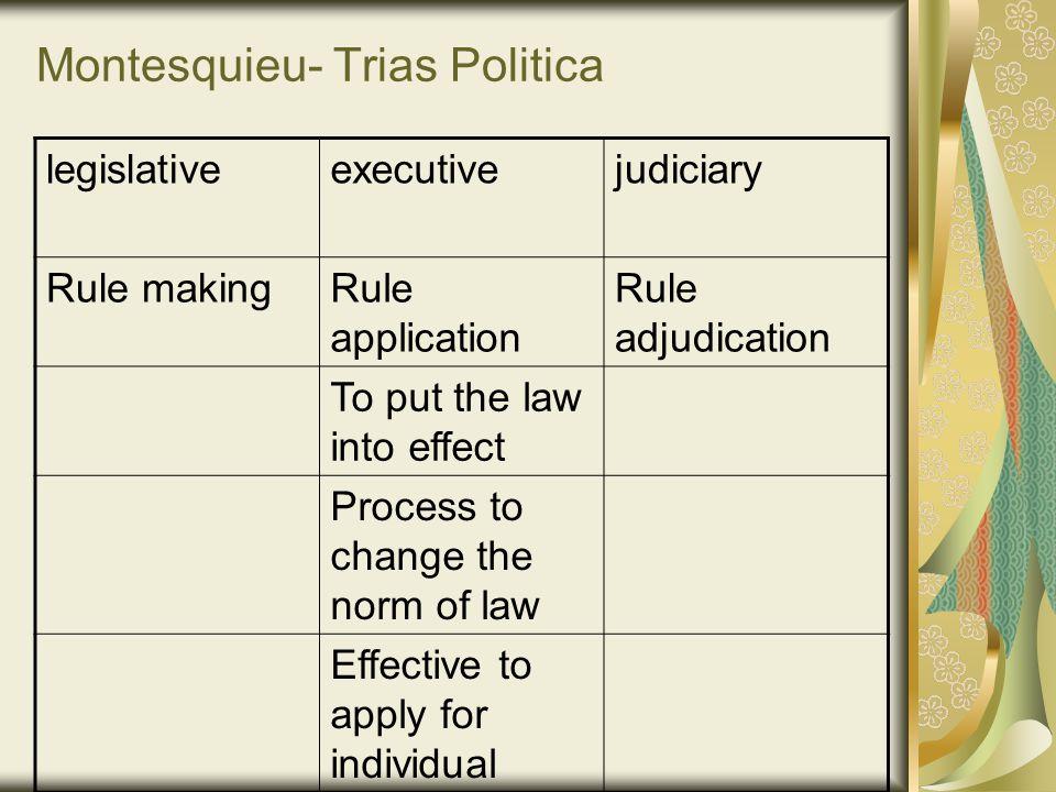 Montesquieu- Trias Politica legislativeexecutivejudiciary Rule makingRule application Rule adjudication To put the law into effect Process to change t