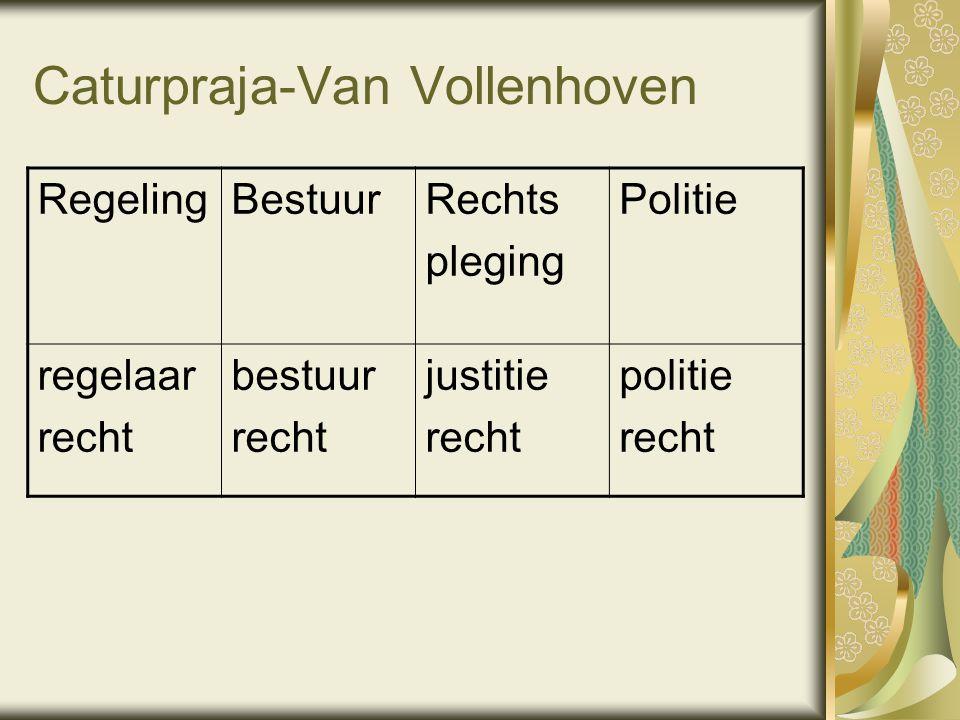 Caturpraja-Van Vollenhoven RegelingBestuurRechts pleging Politie regelaar recht bestuur recht justitie recht politie recht