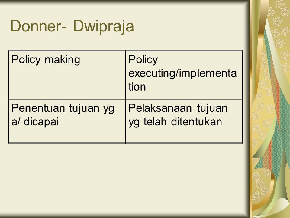 Donner- Dwipraja Policy makingPolicy executing/implementa tion Penentuan tujuan yg a/ dicapai Pelaksanaan tujuan yg telah ditentukan