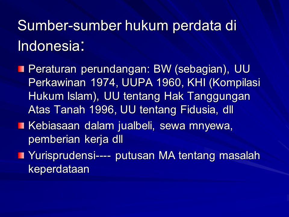 Bagaimana Keadaan Hukum Perdata di Indonesia saat ini.