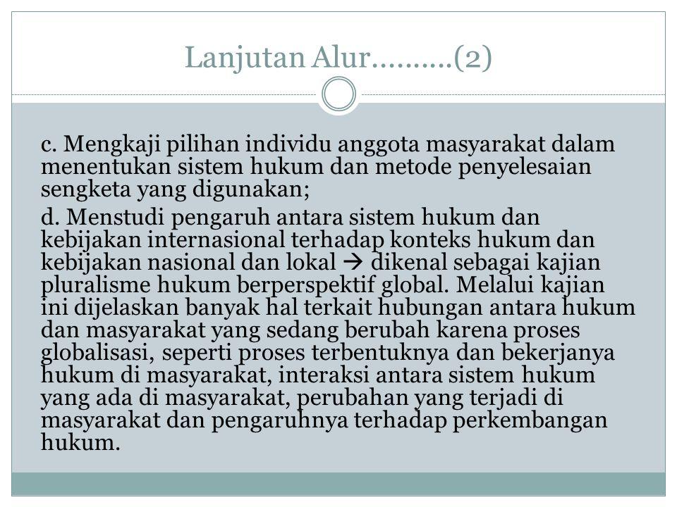 Lanjutan Alur..........(2) c. Mengkaji pilihan individu anggota masyarakat dalam menentukan sistem hukum dan metode penyelesaian sengketa yang digunak