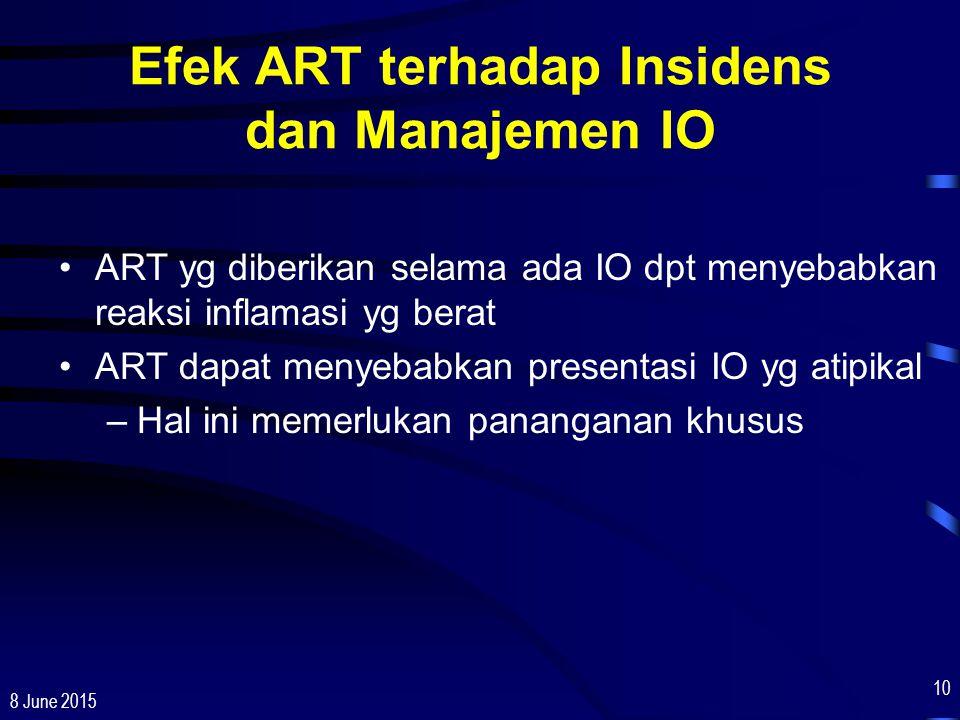 8 June 2015 10 ART yg diberikan selama ada IO dpt menyebabkan reaksi inflamasi yg berat ART dapat menyebabkan presentasi IO yg atipikal –Hal ini memer