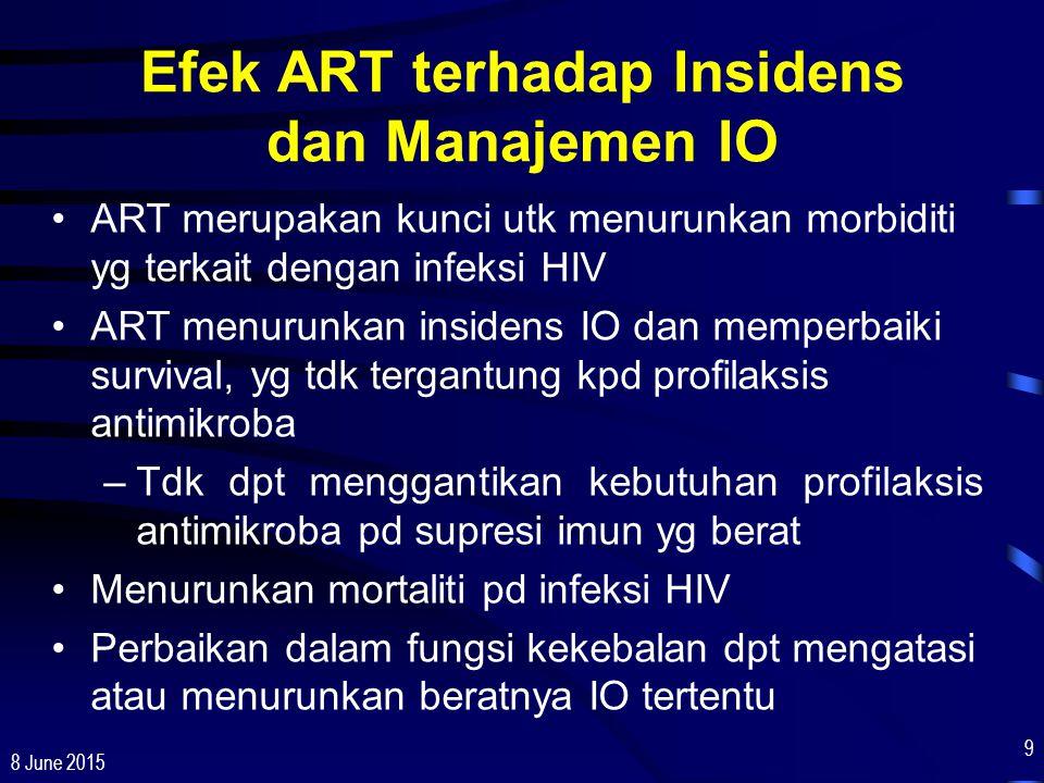 8 June 2015 30 PCP: Pencegahan Profilaksis sekunder diberikan seumur hidup kecuali jika timbul IRIS dengan ART –Obat: Kotrimoksazol dewasa 1x2 tablet/hari –Pilihan: dapsone, dapsone + pyrimethamine, atovaquone, atau pentamidine aerosol Profilaksis sekunder dpt dihentikan pd pasien dgn ART jika jumlah CD4 >200 sel/µL selama 2 x 6 bulan Restart profilaksis jika jumlah CD4 turun 200 cells/µL
