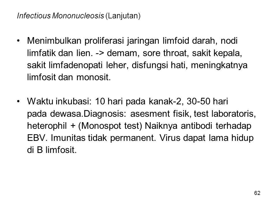 63 Special Implication for The Therapist Infectious Mononucleosis Menular sebelum simtoma timbul sampai suhu membaik serta gejala oral dan faringealnya hilang.