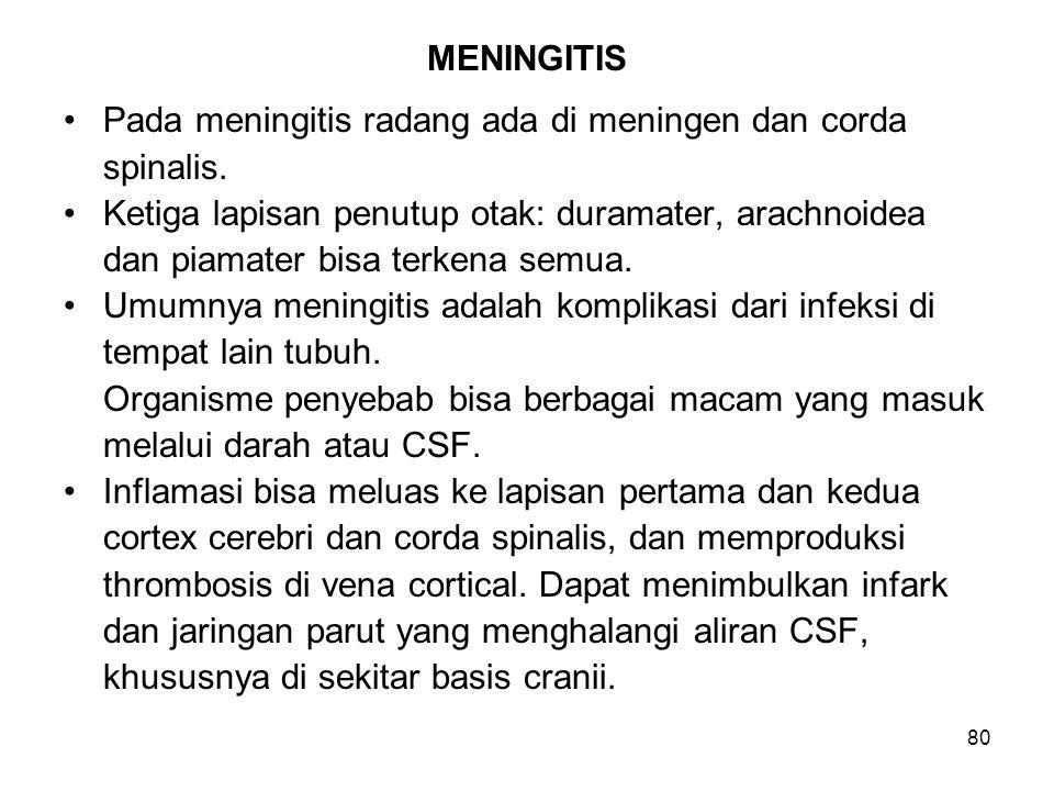 81 Meningitis (Lanjutan) Blokade CSF akan menimbulkan hydrosefalus atau subarachnoide cyst.