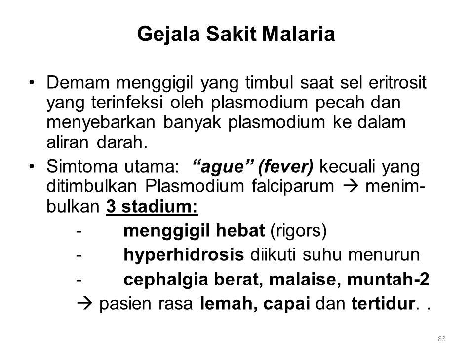 Gejala Sakit Malaria Demam menggigil yang timbul saat sel eritrosit yang terinfeksi oleh plasmodium pecah dan menyebarkan banyak plasmodium ke dalam a