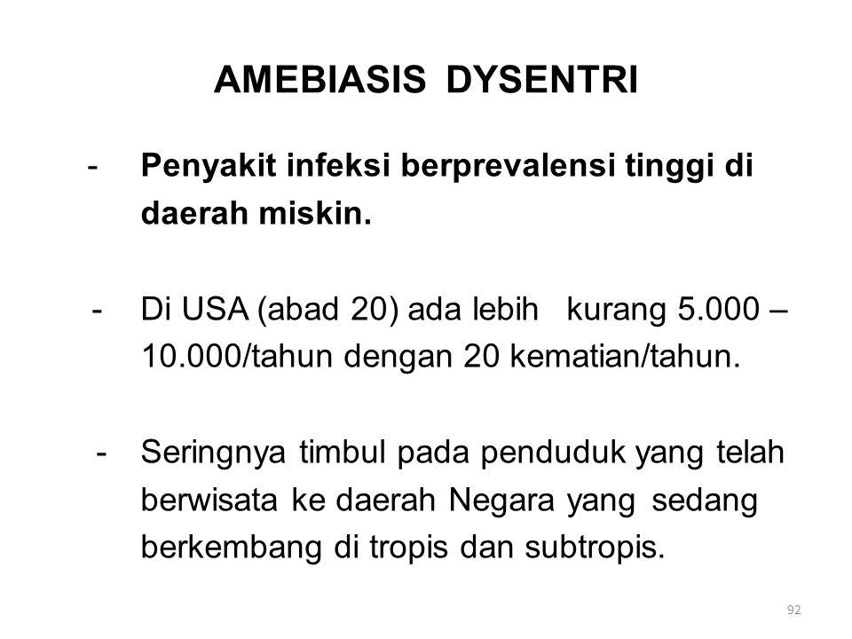 AMEBIASIS DYSENTRI -Penyakit infeksi berprevalensi tinggi di daerah miskin. -Di USA (abad 20) ada lebih kurang 5.000 – 10.000/tahun dengan 20 kematian