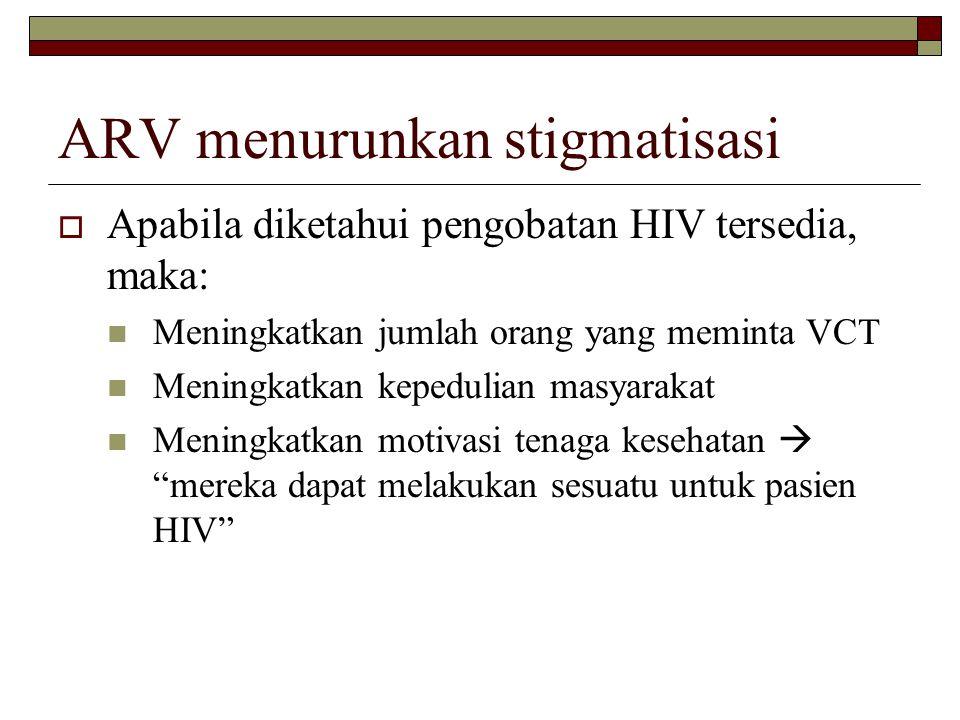 ARV menurunkan stigmatisasi  Apabila diketahui pengobatan HIV tersedia, maka: Meningkatkan jumlah orang yang meminta VCT Meningkatkan kepedulian masy