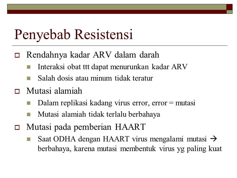 Penyebab Resistensi  Rendahnya kadar ARV dalam darah Interaksi obat ttt dapat menurunkan kadar ARV Salah dosis atau minum tidak teratur  Mutasi alam