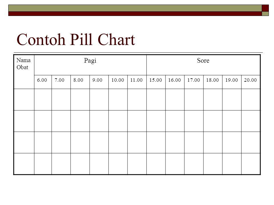 Contoh Pill Chart Nama Obat PagiSore 6.007.008.009.0010.0011.0015.0016.0017.0018.0019.0020.00