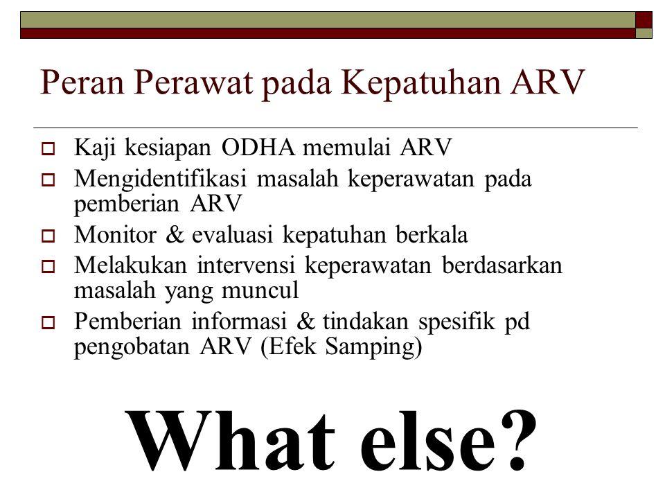 Peran Perawat pada Kepatuhan ARV  Kaji kesiapan ODHA memulai ARV  Mengidentifikasi masalah keperawatan pada pemberian ARV  Monitor & evaluasi kepat