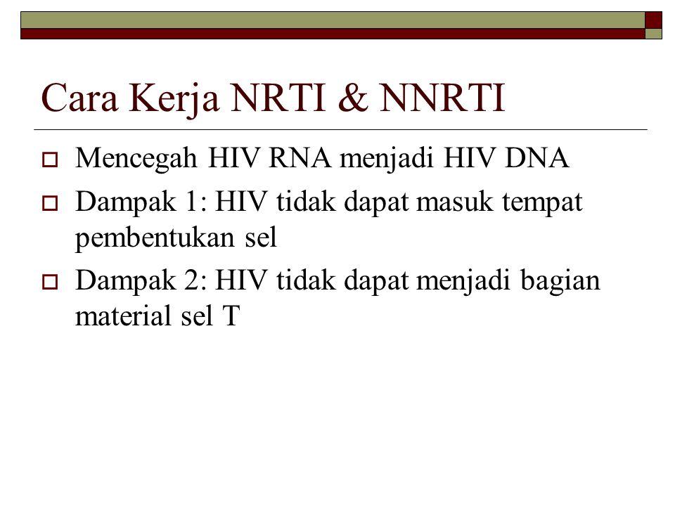 Cara Kerja NRTI & NNRTI  Mencegah HIV RNA menjadi HIV DNA  Dampak 1: HIV tidak dapat masuk tempat pembentukan sel  Dampak 2: HIV tidak dapat menjad