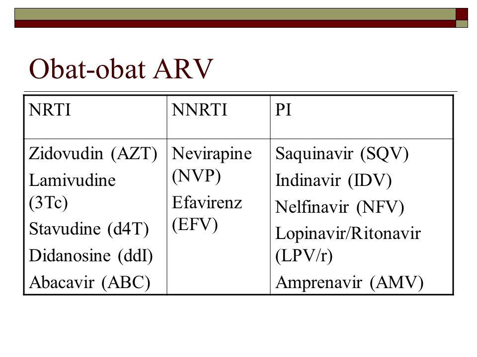 Tujuan penggunaan Triple ARV/ HAART  Mengurangi jumlah virus sebanyak mungkin  Meningkatkan jumlah CD4 sebanyak mungkin  HIV sulit di stop  Perlu penyerangan HIV dari berbagai cara  Dapat menunda resistensi