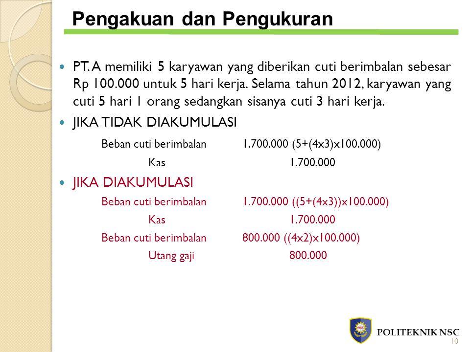 PT. A memiliki 5 karyawan yang diberikan cuti berimbalan sebesar Rp 100.000 untuk 5 hari kerja. Selama tahun 2012, karyawan yang cuti 5 hari 1 orang s