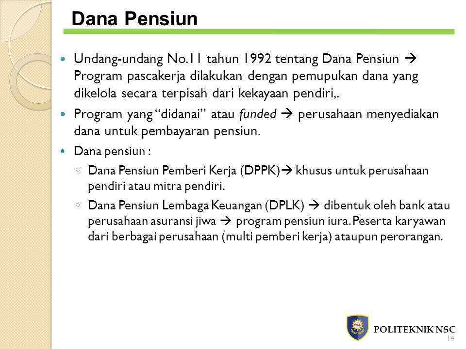 Undang-undang No.11 tahun 1992 tentang Dana Pensiun  Program pascakerja dilakukan dengan pemupukan dana yang dikelola secara terpisah dari kekayaan p