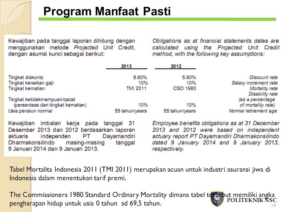POLITEKNIK NSC Program Manfaat Pasti Tabel Mortalita Indonesia 2011 (TMI 2011) merupakan acuan untuk industri asuransi jiwa di Indonesia dalam menentu