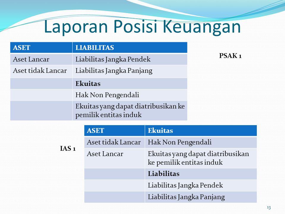 Laporan Posisi Keuangan PSAK 1 IAS 1 ASETLIABILITAS Aset LancarLiabilitas Jangka Pendek Aset tidak LancarLiabilitas Jangka Panjang Ekuitas Hak Non Pen