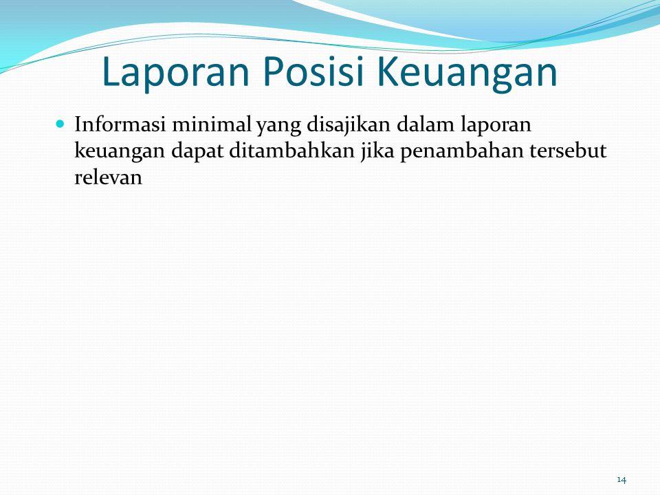 Laporan Posisi Keuangan Informasi minimal yang disajikan dalam laporan keuangan dapat ditambahkan jika penambahan tersebut relevan 14