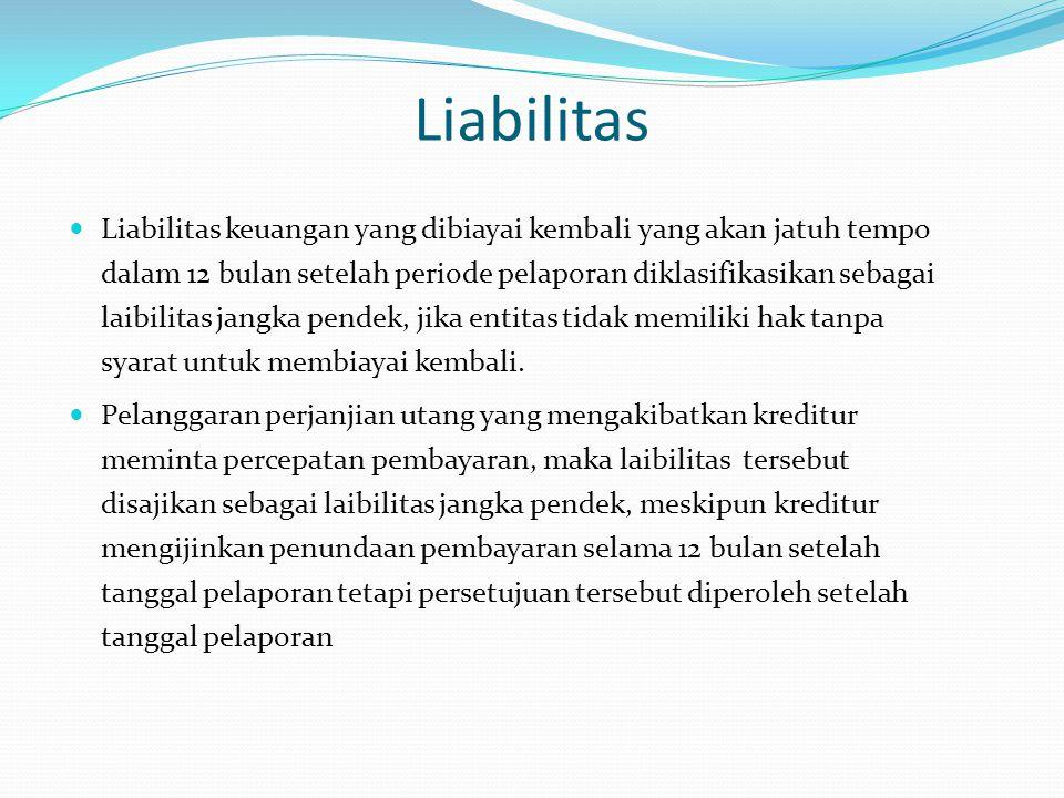Liabilitas Liabilitas keuangan yang dibiayai kembali yang akan jatuh tempo dalam 12 bulan setelah periode pelaporan diklasifikasikan sebagai laibilita