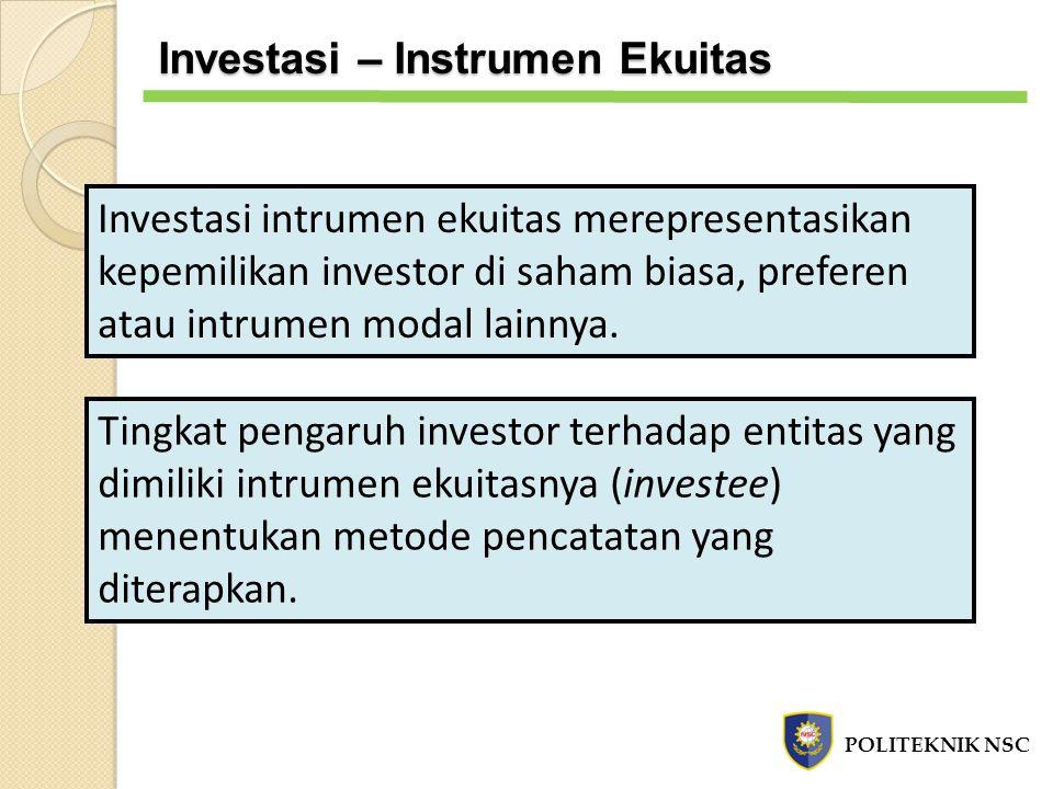 Investasi intrumen ekuitas merepresentasikan kepemilikan investor di saham biasa, preferen atau intrumen modal lainnya. Tingkat pengaruh investor terh