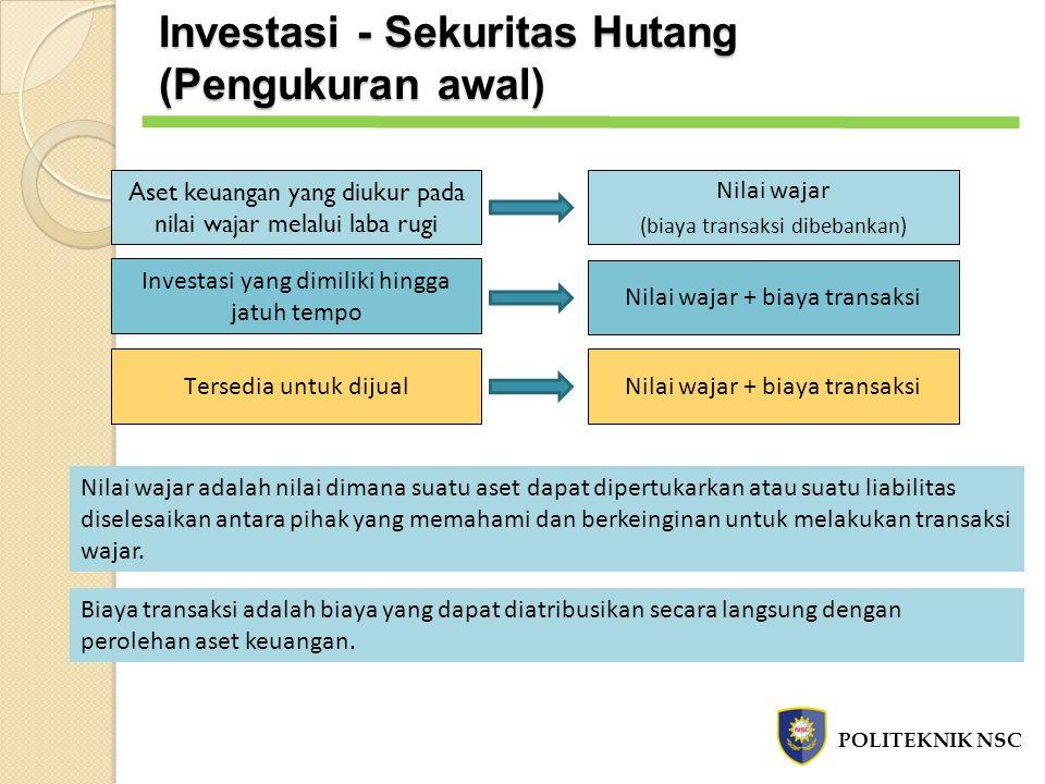 Aset keuangan yang diukur pada nilai wajar melalui laba rugi Investasi yang dimiliki hingga jatuh tempo Tersedia untuk dijual Nilai wajar (biaya trans