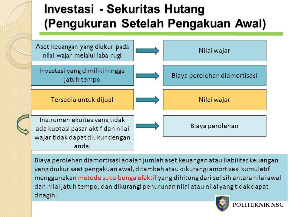 Aset keuangan yang diukur pada nilai wajar melalui laba rugi Investasi yang dimiliki hingga jatuh tempo Tersedia untuk dijual Nilai wajar Biaya perole