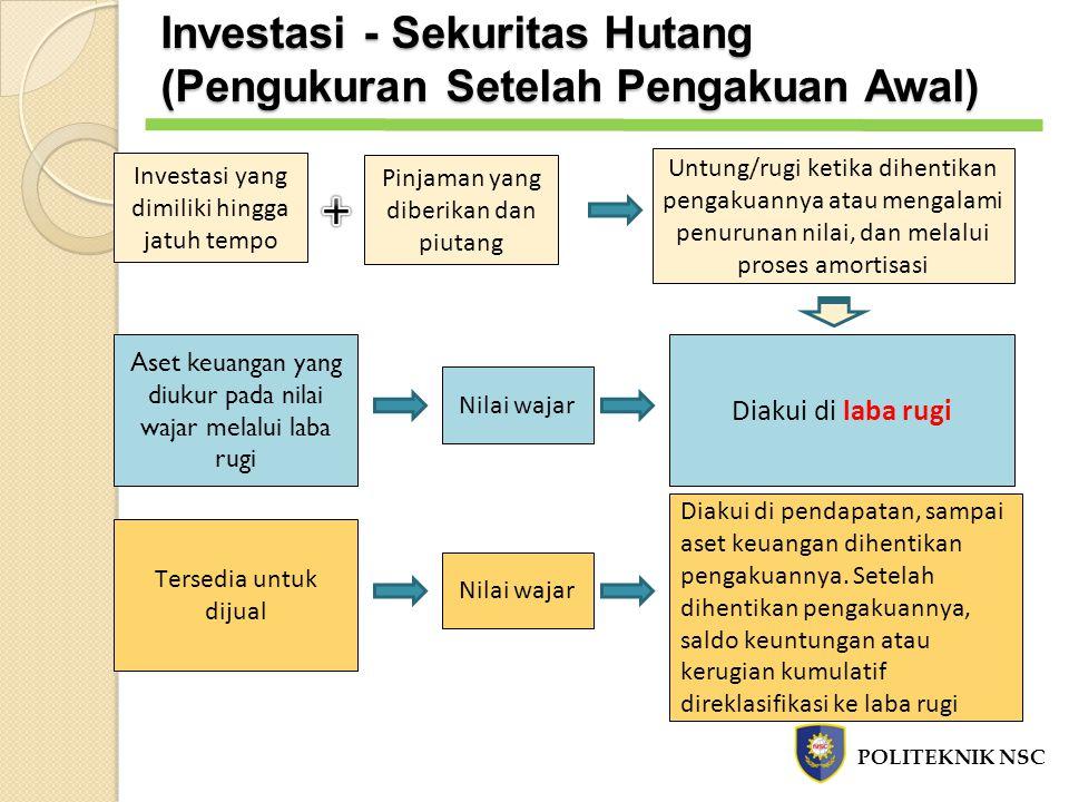 Investasi intrumen ekuitas merepresentasikan kepemilikan investor di saham biasa, preferen atau intrumen modal lainnya.