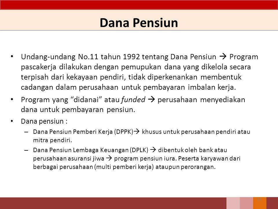 Dana Pensiun Undang-undang No.11 tahun 1992 tentang Dana Pensiun  Program pascakerja dilakukan dengan pemupukan dana yang dikelola secara terpisah da