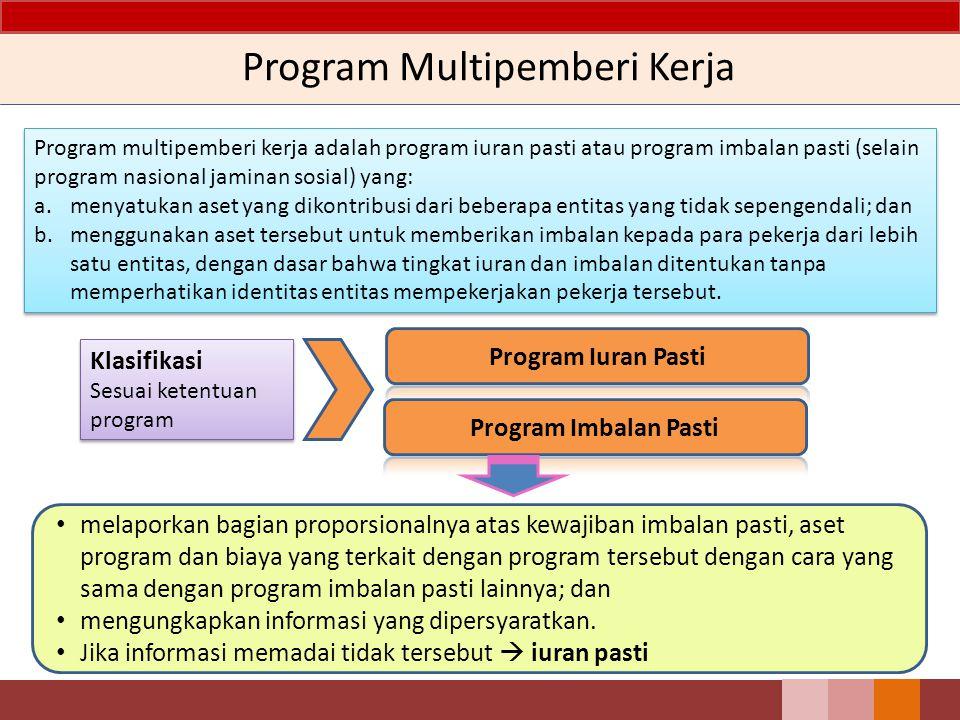 Program Multipemberi Kerja Klasifikasi Sesuai ketentuan program Klasifikasi Sesuai ketentuan program melaporkan bagian proporsionalnya atas kewajiban
