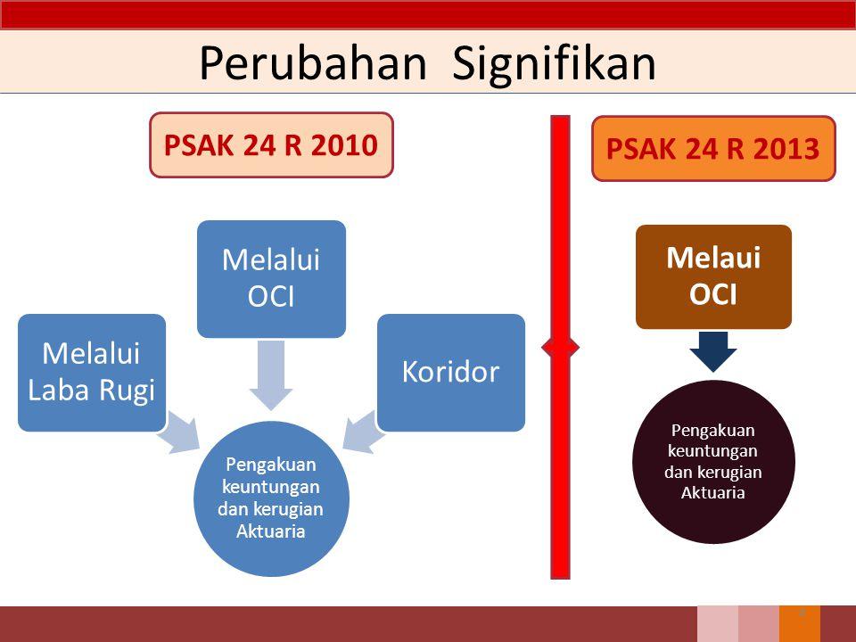 Perubahan Signifikan 4 Pengakuan keuntungan dan kerugian Aktuaria Melalui Laba Rugi Melalui OCI Koridor Pengakuan keuntungan dan kerugian Aktuaria Mel
