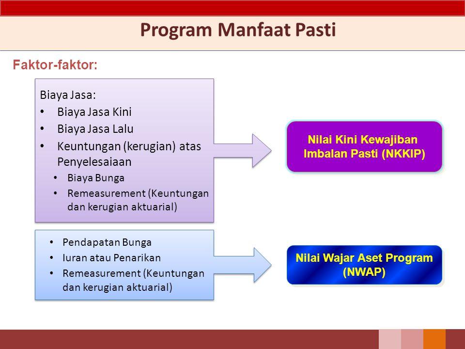 Program Manfaat Pasti Nilai Kini Kewajiban Imbalan Pasti (NKKIP) Nilai Kini Kewajiban Imbalan Pasti (NKKIP) Nilai Wajar Aset Program (NWAP) Nilai Waja